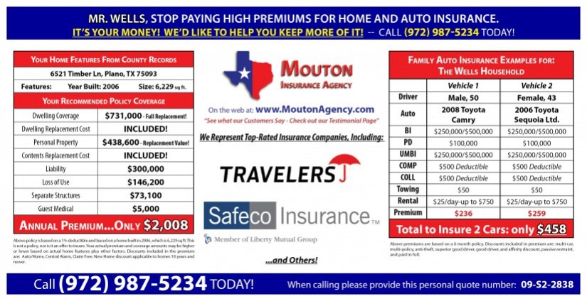Union Car Insurance Contact Number